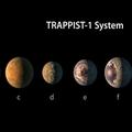 科普中国:人类首次发现7颗类地行星 3颗宜居