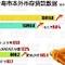 青岛市跨境人民币贷款居同批试点城市首位